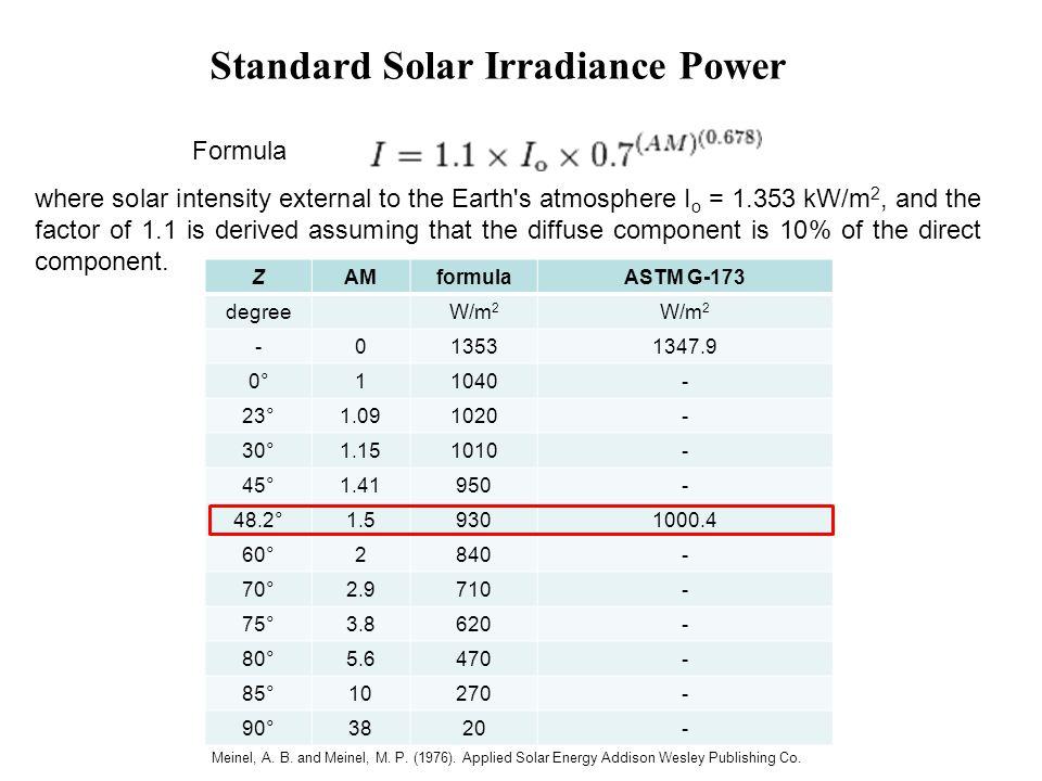 ZAMformulaASTM G-173 degreeW/m 2 -013531347.9 0°11040 - 23°1.091020 - 30°1.151010 - 45°1.41950 - 48.2°1.59301000.4 60°2840 - 70°2.9710 - 75°3.8620 - 8