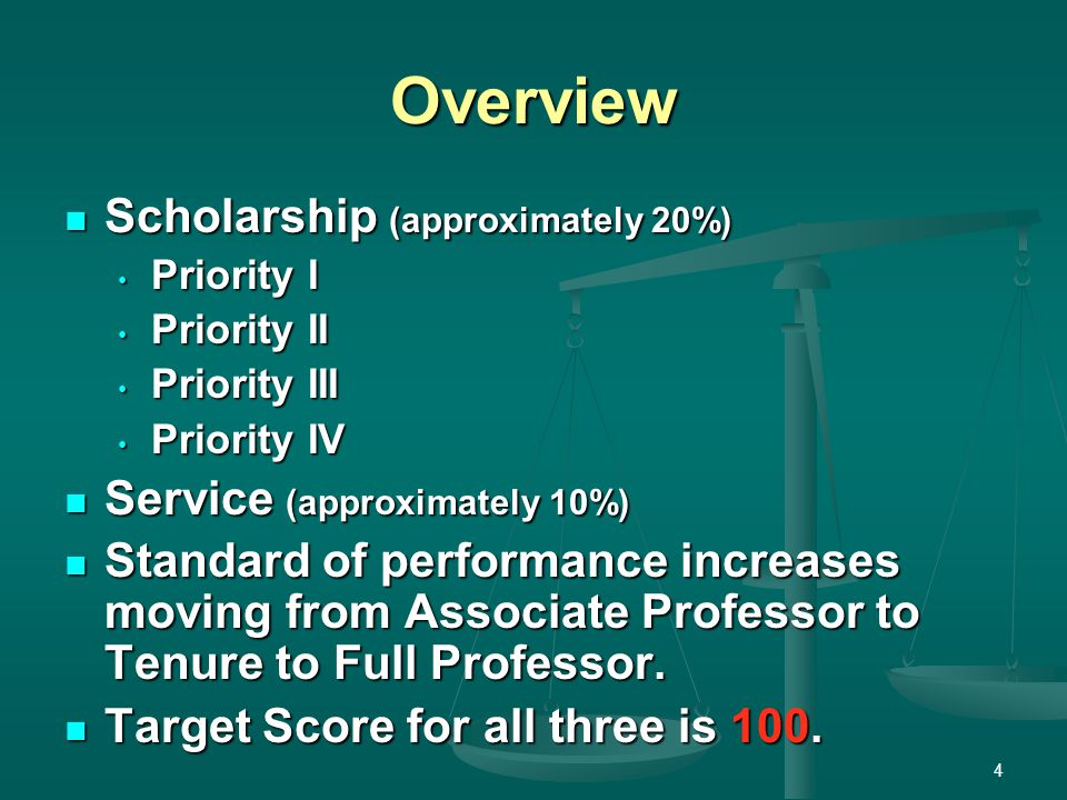 Overview Scholarship (approximately 20%) Scholarship (approximately 20%) Priority I Priority I Priority II Priority II Priority III Priority III Priority IV Priority IV Service (approximately 10%) Service (approximately 10%) Standard of performance increases moving from Associate Professor to Tenure to Full Professor.