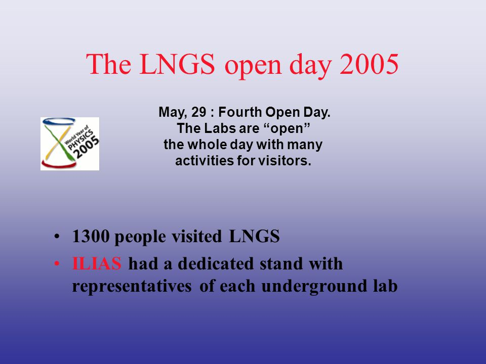 The LNGS open day 2005 1300 people visited LNGS ILIAS had a dedicated stand with representatives of each underground lab May, 29 : Fourth Open Day.