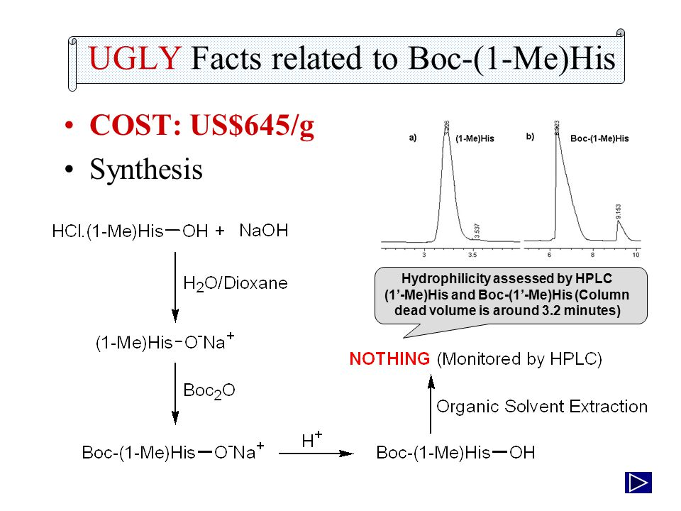 UGLY Facts related to Boc-(1-Me)His COST: US$645/g Synthesis Hydrophilicity assessed by HPLC (1'-Me)His and Boc-(1'-Me)His (Column dead volume is around 3.2 minutes)