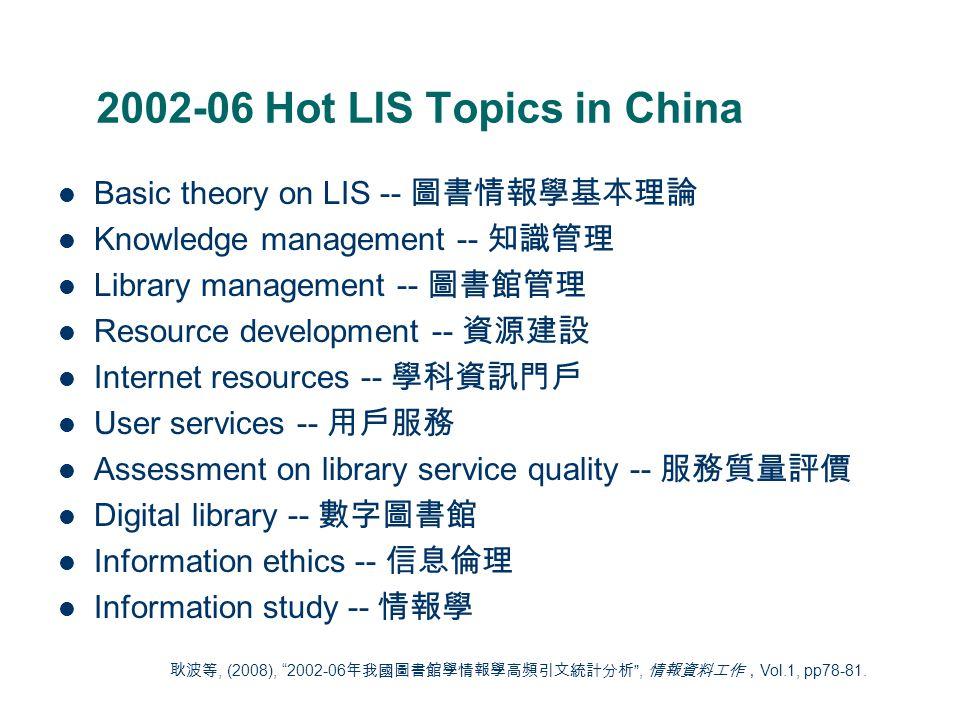 2002-06 Hot LIS Topics in China Basic theory on LIS -- 圖書情報學基本理論 Knowledge management -- 知識管理 Library management -- 圖書館管理 Resource development -- 資源建設