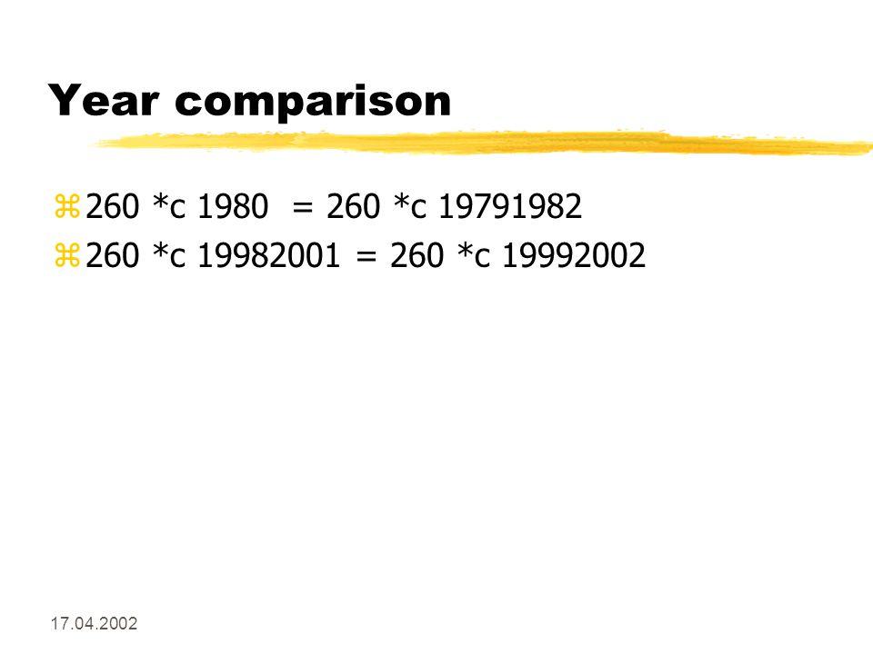 17.04.2002 Year comparison z260 *c 1980 = 260 *c 19791982 z260 *c 19982001 = 260 *c 19992002