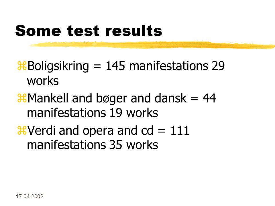 17.04.2002 Some test results zBoligsikring = 145 manifestations 29 works zMankell and bøger and dansk = 44 manifestations 19 works zVerdi and opera and cd = 111 manifestations 35 works