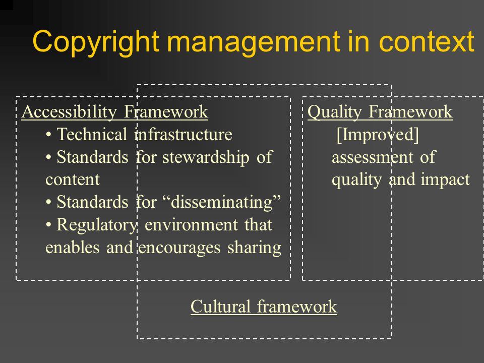 Accessibility Framework Technical infrastructure Standards for stewardship of content Standards for disseminating Regulatory environment that enables and encourages sharing Quality Framework [Improved] assessment of quality and impact Cultural framework Copyright management in context