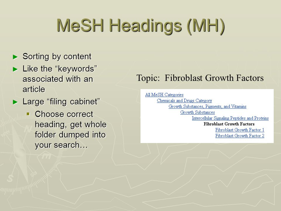MeSH Headings (MH) ► Sorting by content ► Like the keywords associated with an article ► Large filing cabinet  Choose correct heading, get whole folder dumped into your search… Topic: Fibroblast Growth Factors