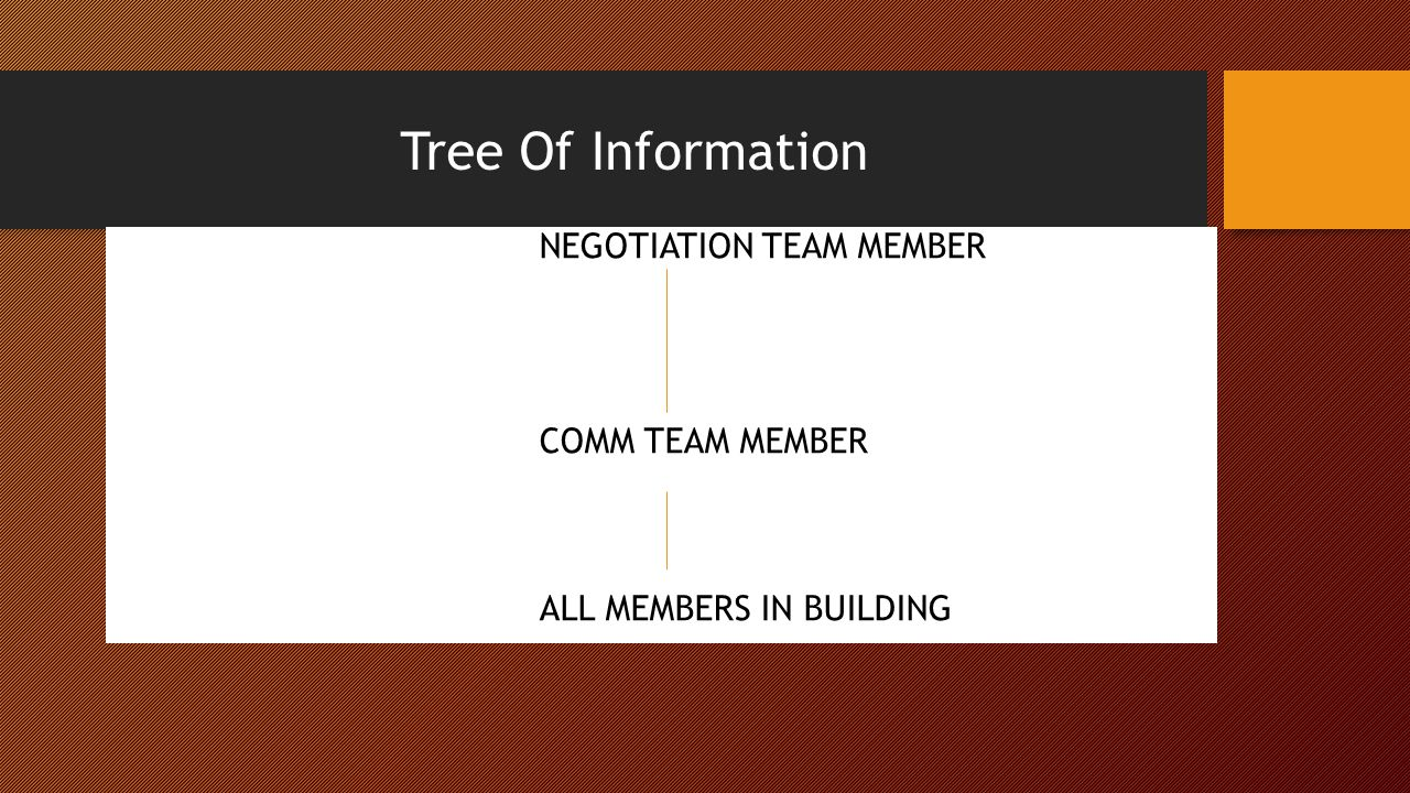 Tree Of Information NeNEGOTIATION TEAM MEMBER COMM TEAM MEMBER AL ALL MEMBERS IN BUILDING
