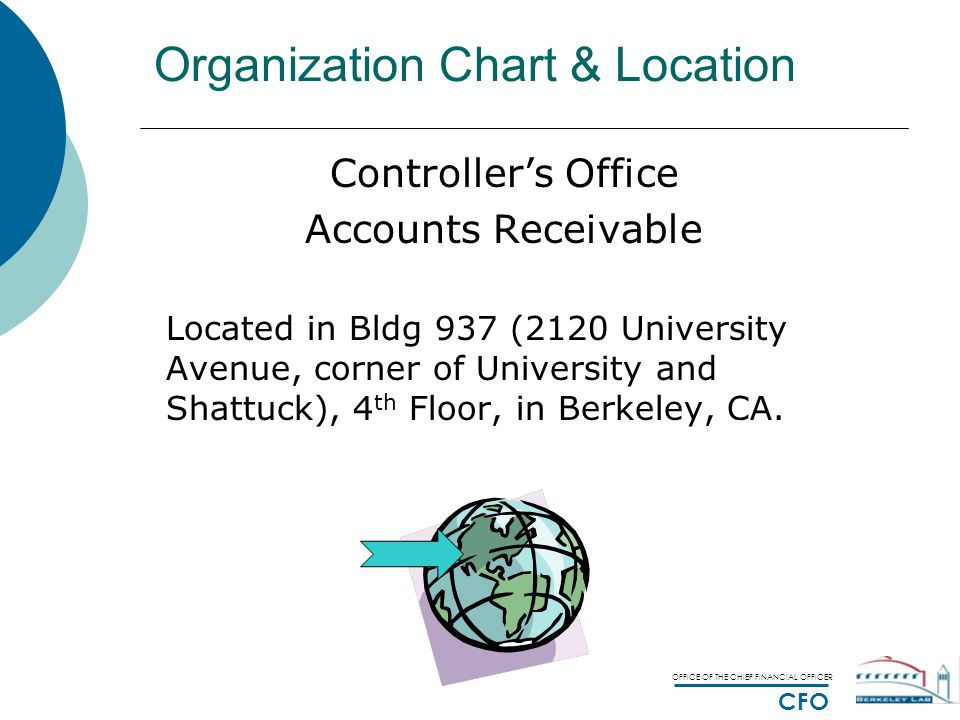 OFFICE OF THE CHIEF FINANCIAL OFFICER CFO Organization Chart & Location Controller's Office Accounts Receivable Located in Bldg 937 (2120 University Avenue, corner of University and Shattuck), 4 th Floor, in Berkeley, CA.