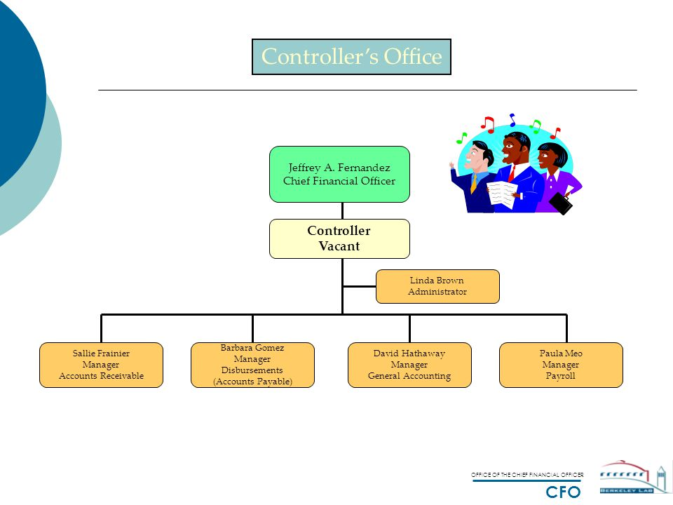 OFFICE OF THE CHIEF FINANCIAL OFFICER CFO Controller's Office Jeffrey A.