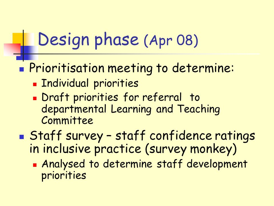 Design phase (Apr 08) Prioritisation meeting to determine: Individual priorities Draft priorities for referral to departmental Learning and Teaching Committee Staff survey – staff confidence ratings in inclusive practice (survey monkey) Analysed to determine staff development priorities