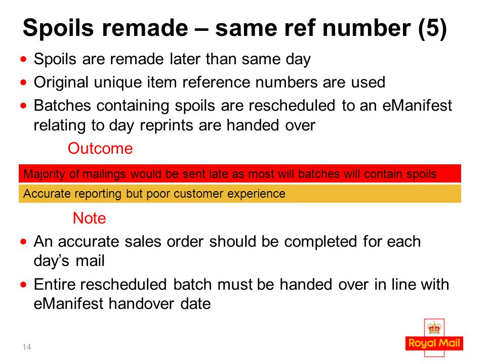 Spoils remade – same ref number (5) Spoils are remade later than same day Original unique item reference numbers are used Batches containing spoils are rescheduled to an eManifest relating to day reprints are handed over Outcome Note An accurate sales order should be completed for each day's mail Entire rescheduled batch must be handed over in line with eManifest handover date 14 Majority of mailings would be sent late as most will batches will contain spoils Accurate reporting but poor customer experience