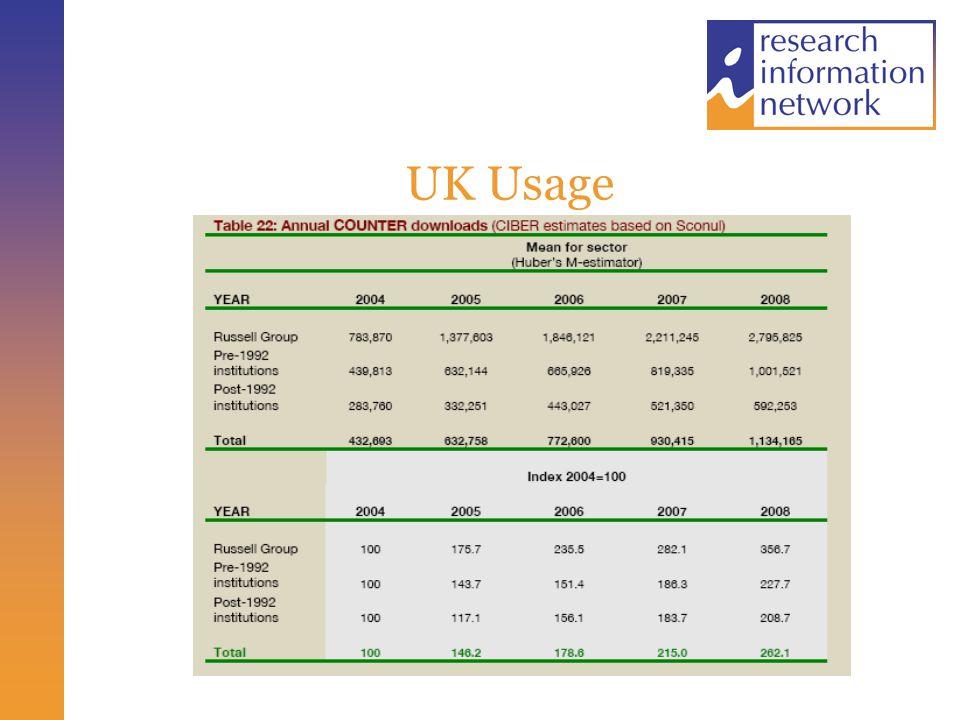 UK Usage