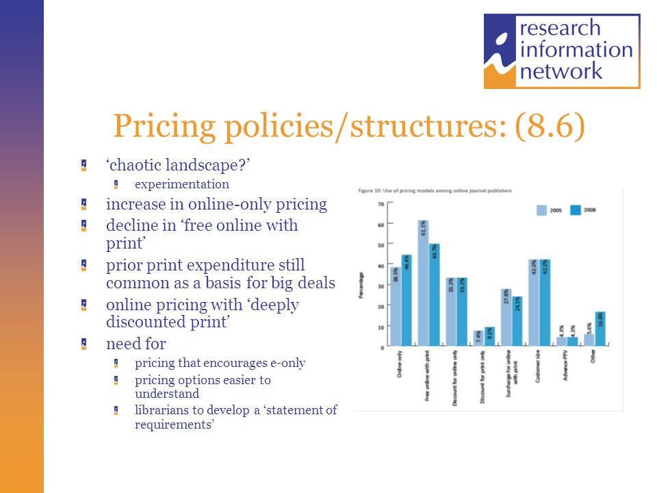 Pricing policies/structures: (8.6) 'chaotic landscape ' experimentation increase in online-only pricing decline in 'free online with print' prior print expenditure still common as a basis for big deals online pricing with 'deeply discounted print' need for pricing that encourages e-only pricing options easier to understand librarians to develop a 'statement of requirements'