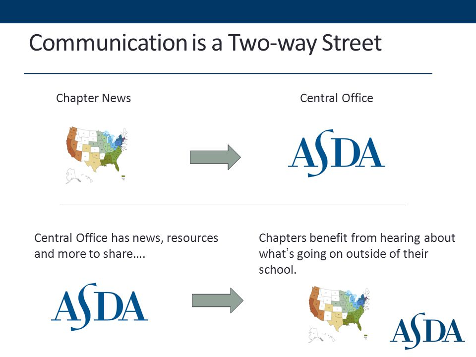 Communication is a Two-way Street Chapter News Central Office Central Office has news, resources and more to share…. Chapters benefit from hearing abo