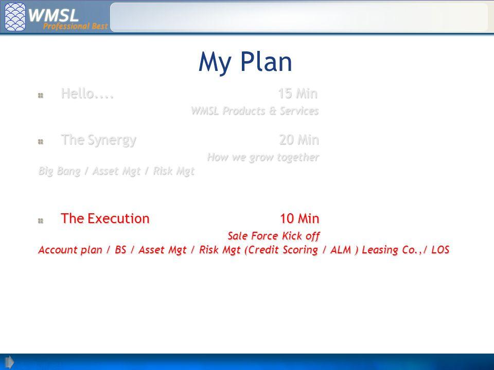 My Plan Hello.... 15 Min Hello....