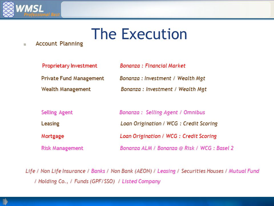 The Execution Account Planning Account Planning Proprietary Investment Bonanza : Financial Market Proprietary Investment Bonanza : Financial Market Private Fund Management Bonanza : Investment / Wealth Mgt Private Fund Management Bonanza : Investment / Wealth Mgt Wealth Management Bonanza : Investment / Wealth Mgt Wealth Management Bonanza : Investment / Wealth Mgt Selling Agent Bonanza : Selling Agent / Omnibus Selling Agent Bonanza : Selling Agent / Omnibus Leasing Loan Origination / WCG : Credit Scoring Leasing Loan Origination / WCG : Credit Scoring Mortgage Loan Origination / WCG : Credit Scoring Mortgage Loan Origination / WCG : Credit Scoring Risk Management Bonanza ALM / Bonanza @ Risk / WCG : Basel 2 Risk Management Bonanza ALM / Bonanza @ Risk / WCG : Basel 2 Life / Non Life Insurance / Banks / Non Bank (AEON) / Leasing / Securities Houses / Mutual Fund / Holding Co., / Funds (GPF/SSO) / Listed Company Life / Non Life Insurance / Banks / Non Bank (AEON) / Leasing / Securities Houses / Mutual Fund / Holding Co., / Funds (GPF/SSO) / Listed Company