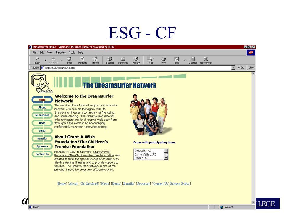 ARA ESG - CF