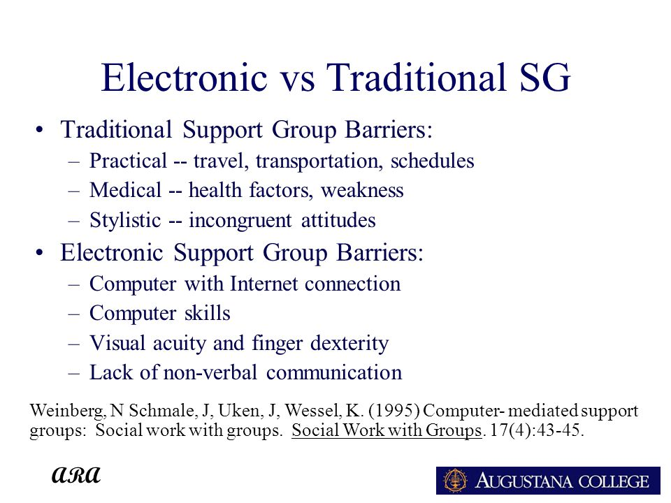 ARA Electronic vs Traditional SG Traditional Support Group Barriers: –Practical -- travel, transportation, schedules –Medical -- health factors, weakness –Stylistic -- incongruent attitudes Electronic Support Group Barriers: –Computer with Internet connection –Computer skills –Visual acuity and finger dexterity –Lack of non-verbal communication Weinberg, N Schmale, J, Uken, J, Wessel, K.