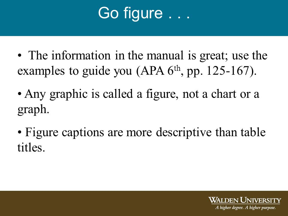 Go figure... The information in the manual is great; use the examples to guide you (APA 6 th, pp.
