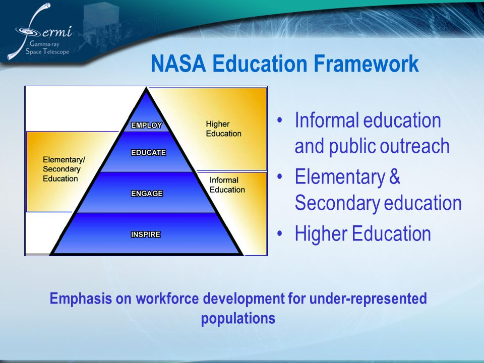NASA Education Framework Informal education and public outreach Elementary & Secondary education Higher Education Emphasis on workforce development for under-represented populations
