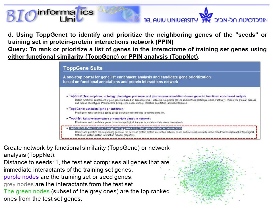 d. Using ToppGenet to identify and prioritize the neighboring genes of the