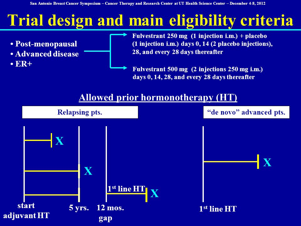 "Trial design and main eligibility criteria X X Relapsing pts. X 1 st line HT X ""de novo"" advanced pts. Allowed prior hormonotherapy (HT) start adjuvan"