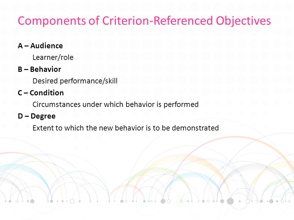 Components of Criterion-Referenced Objectives A – Audience Learner/role B – Behavior Desired performance/skill C – Condition Circumstances under which behavior is performed D – Degree Extent to which the new behavior is to be demonstrated