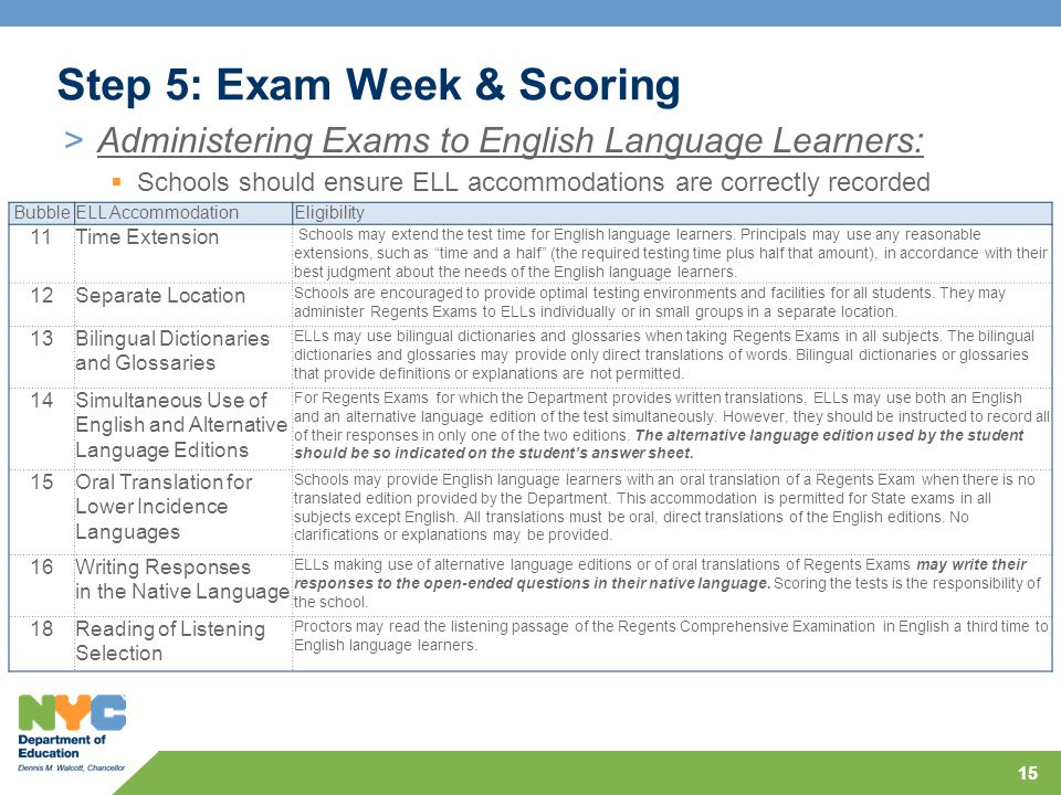 15 Step 5: Exam Week & Scoring >Administering Exams to English Language Learners:  Schools should ensure ELL accommodations are correctly recorded Bu