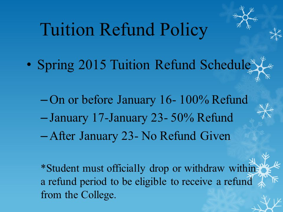 Spring 2015 Tuition Refund Schedule – On or before January 16- 100% Refund – January 17-January 23- 50% Refund – After January 23- No Refund Given *Student must officially drop or withdraw within a refund period to be eligible to receive a refund from the College.