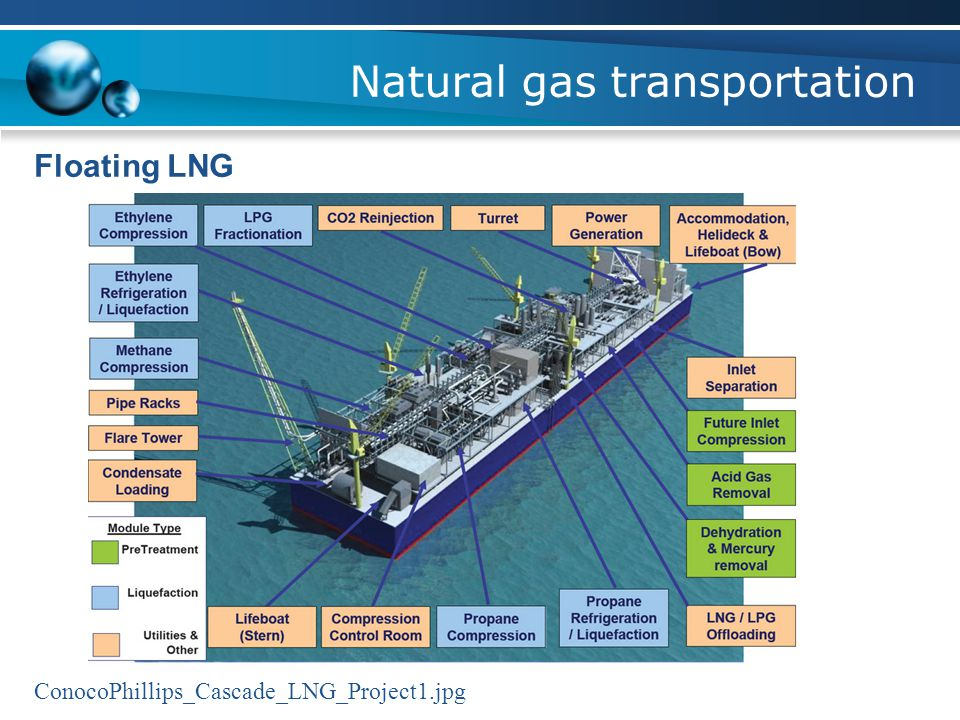 Natural gas transportation Floating LNG ConocoPhillips_Cascade_LNG_Project1.jpg