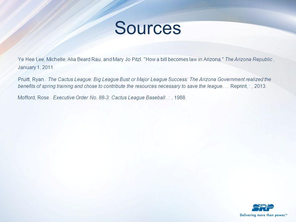 Sources Ye Hee Lee, Michelle, Alia Beard Rau, and Mary Jo Pitzl.