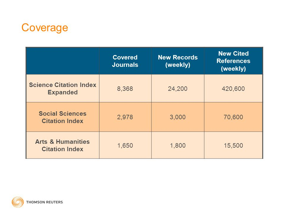 Coverage Covered Journals New Records (weekly) New Cited References (weekly) Science Citation Index Expanded 8,36824,200420,600 Social Sciences Citation Index 2,9783,00070,600 Arts & Humanities Citation Index 1,6501,80015,500