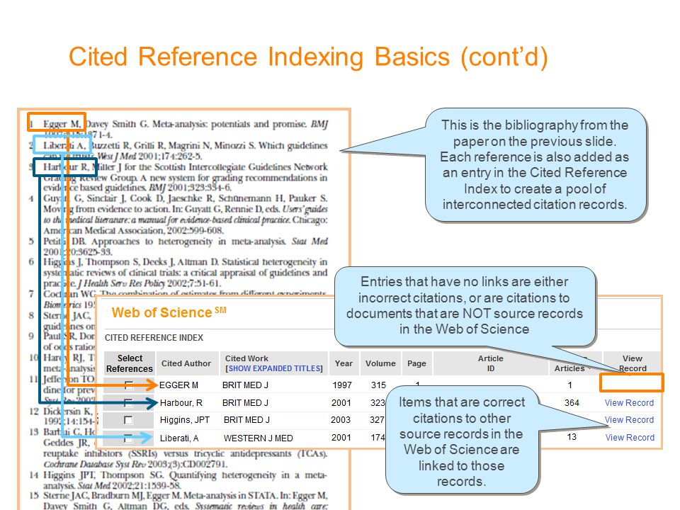 Cited Reference Indexing Basics (cont'd) This is the bibliography from the paper on the previous slide.