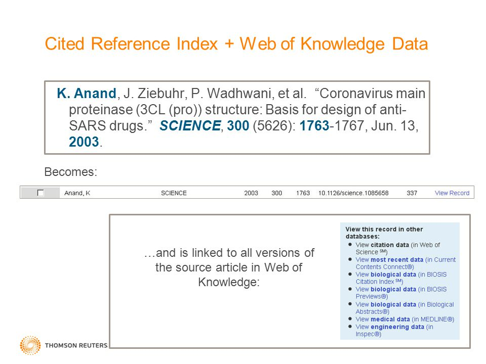 Cited Reference Index + Web of Knowledge Data K. Anand, J.