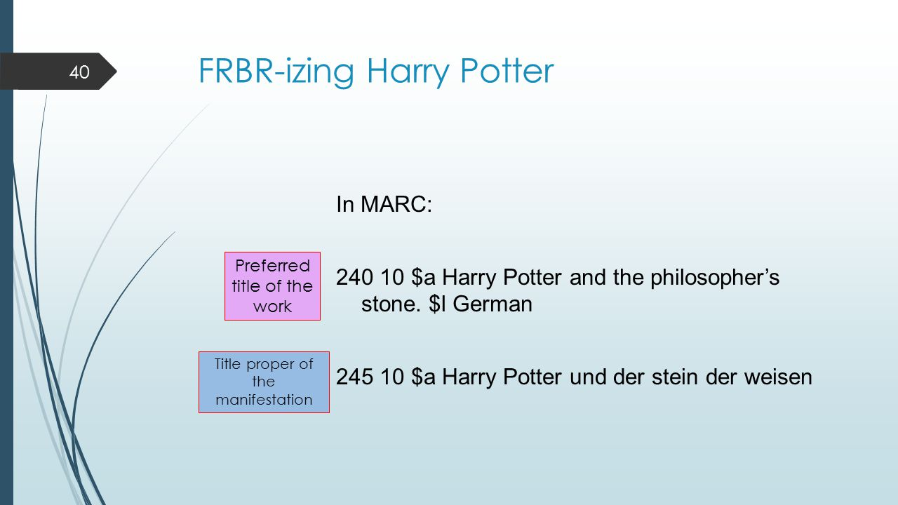 FRBR-izing Harry Potter In MARC: 240 10 $a Harry Potter and the philosopher's stone.