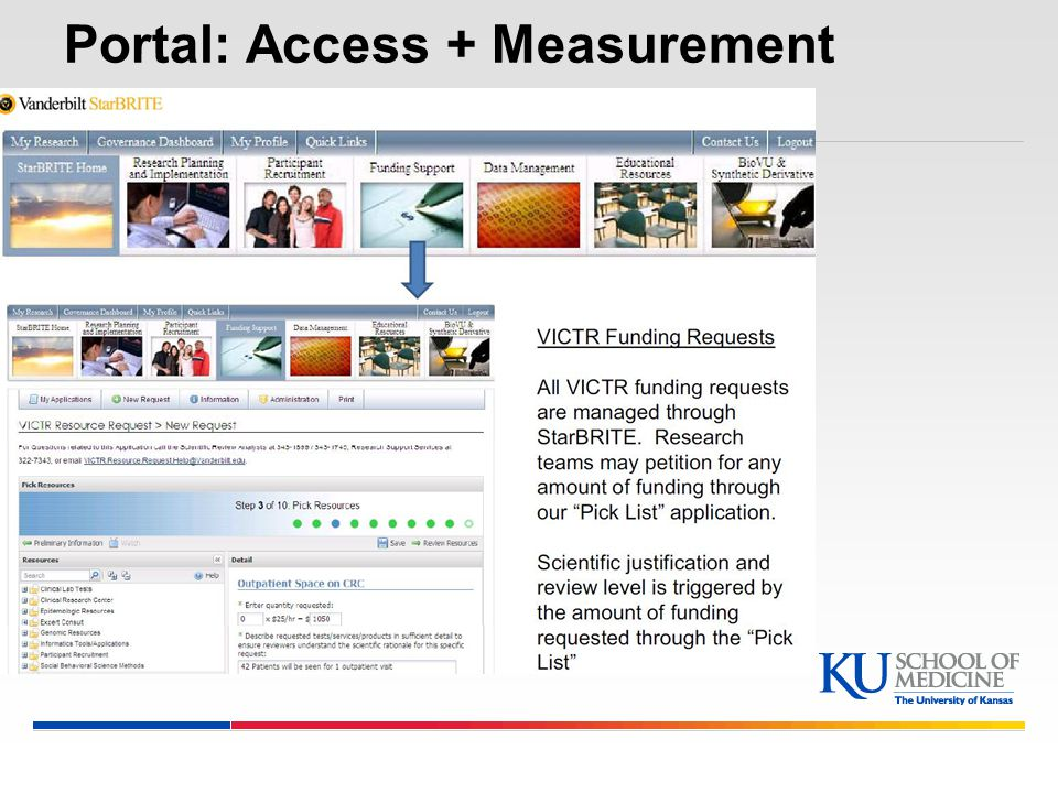 Portal: Access + Measurement