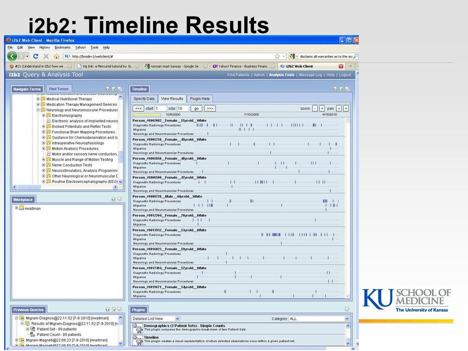 i2b2 : Timeline Results