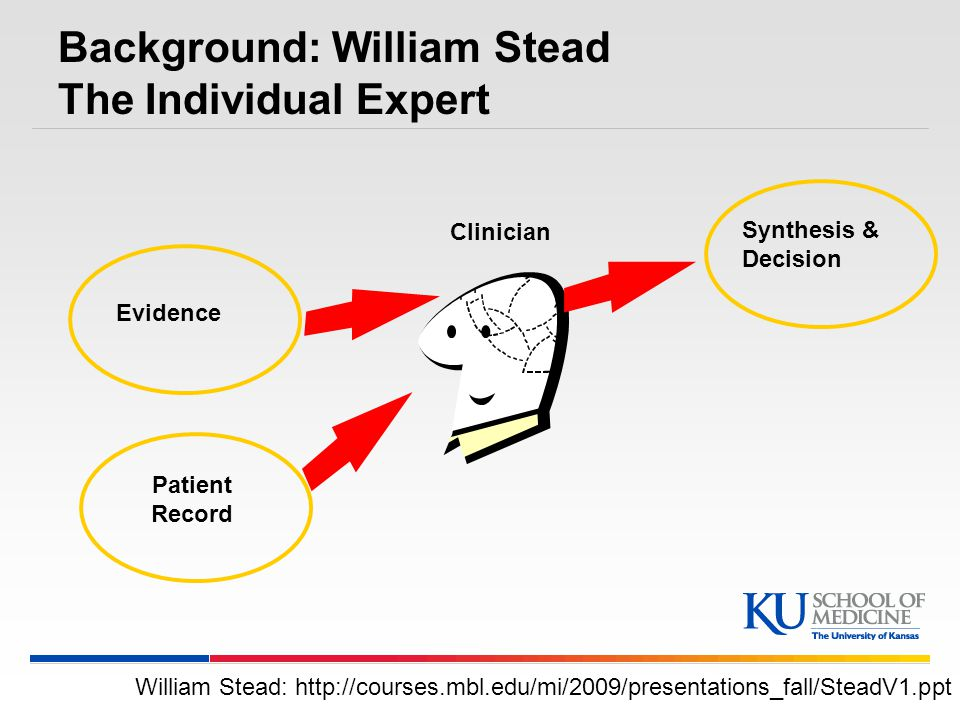 Background: William Stead The Individual Expert William Stead: http://courses.mbl.edu/mi/2009/presentations_fall/SteadV1.ppt Evidence Patient Record Synthesis & Decision Clinician