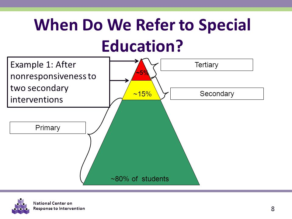 National Center on Response to Intervention 8 When Do We Refer to Special Education.