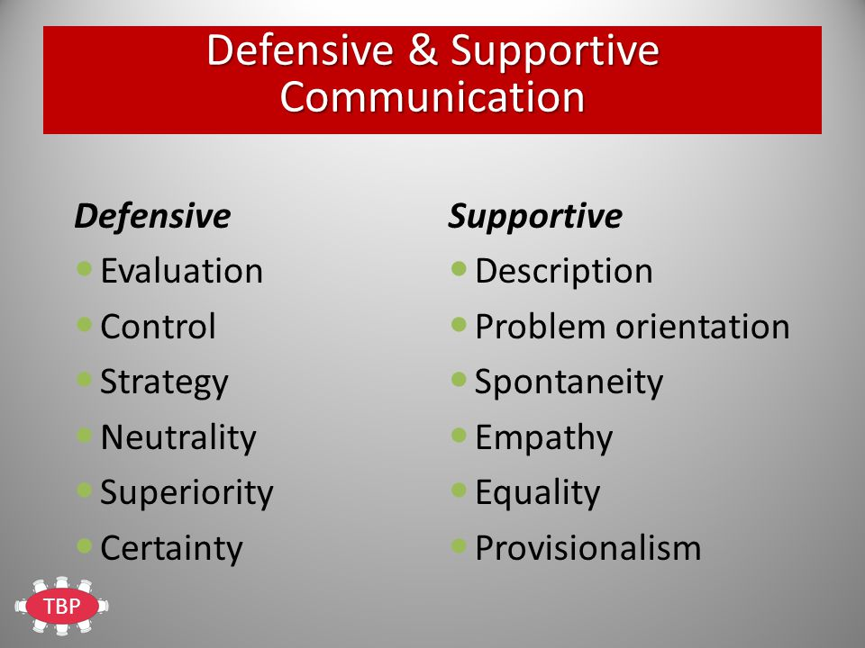 TBP Defensive & Supportive Communication Defensive Evaluation Control Strategy Neutrality Superiority Certainty Supportive Description Problem orientation Spontaneity Empathy Equality Provisionalism