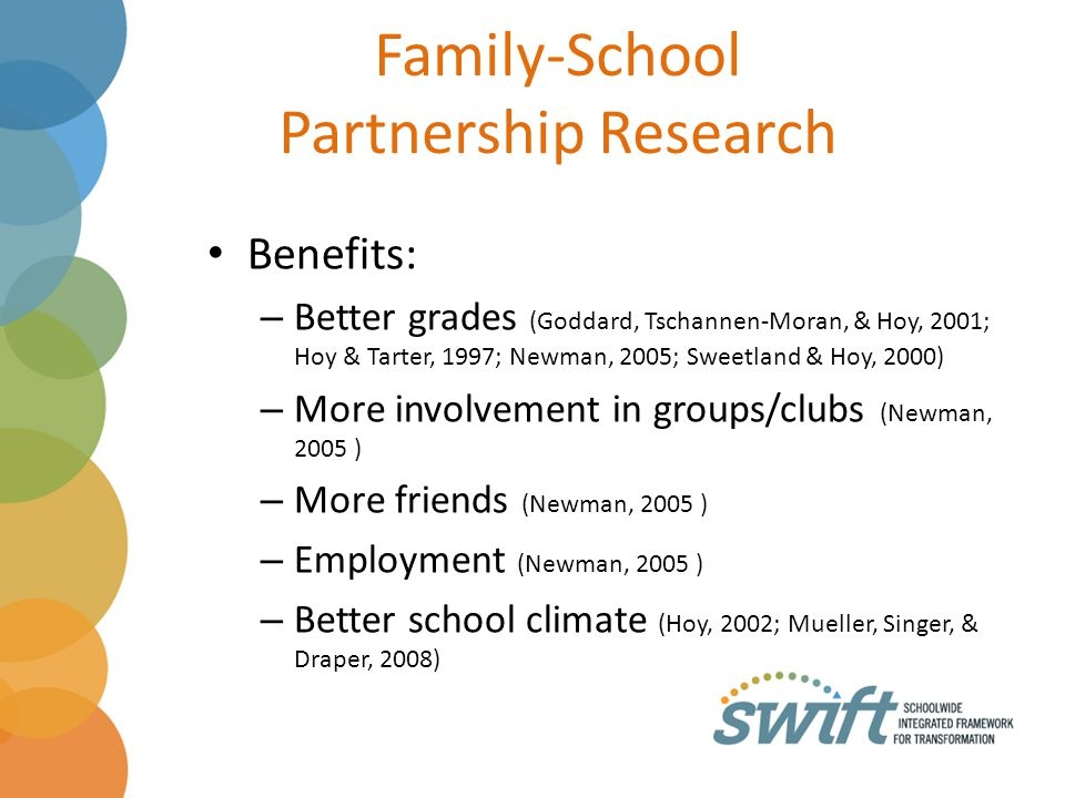 Family-School Partnership Research Benefits: – Better grades (Goddard, Tschannen-Moran, & Hoy, 2001; Hoy & Tarter, 1997; Newman, 2005; Sweetland & Hoy, 2000) – More involvement in groups/clubs (Newman, 2005 ) – More friends (Newman, 2005 ) – Employment (Newman, 2005 ) – Better school climate (Hoy, 2002; Mueller, Singer, & Draper, 2008)