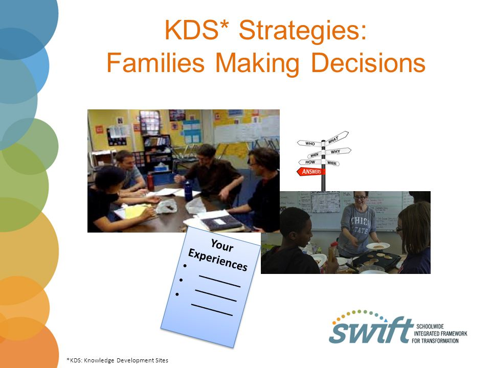 KDS* Strategies: Families Making Decisions Your Experiences _______ Your Experiences _______ *KDS: Knowledge Development Sites