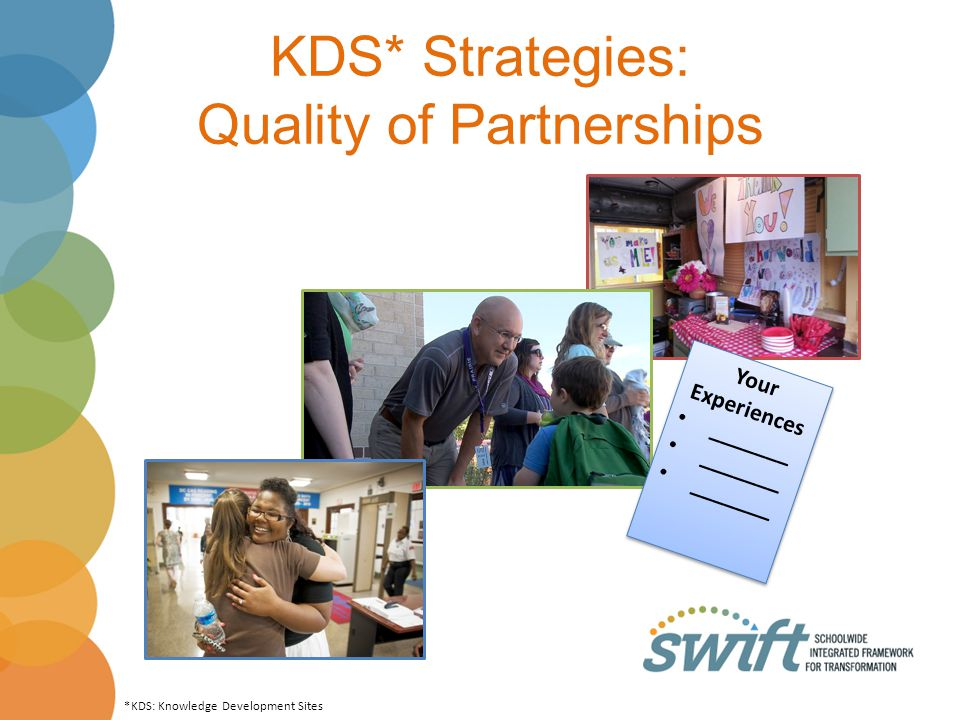 KDS* Strategies: Quality of Partnerships Your Experiences _______ Your Experiences _______ *KDS: Knowledge Development Sites
