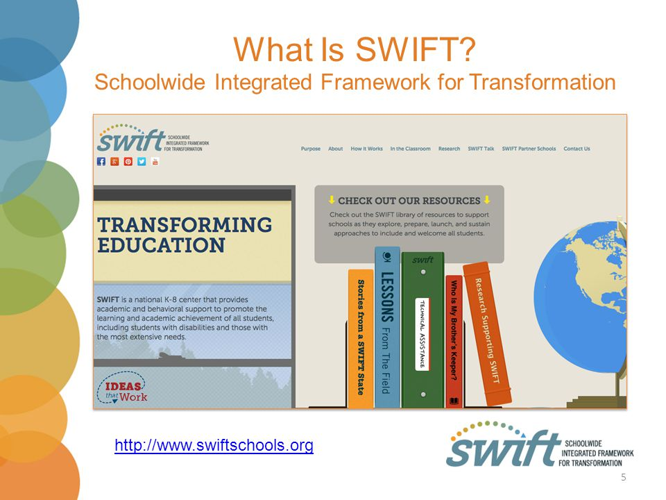 What Is SWIFT Schoolwide Integrated Framework for Transformation 5 http://www.swiftschools.org