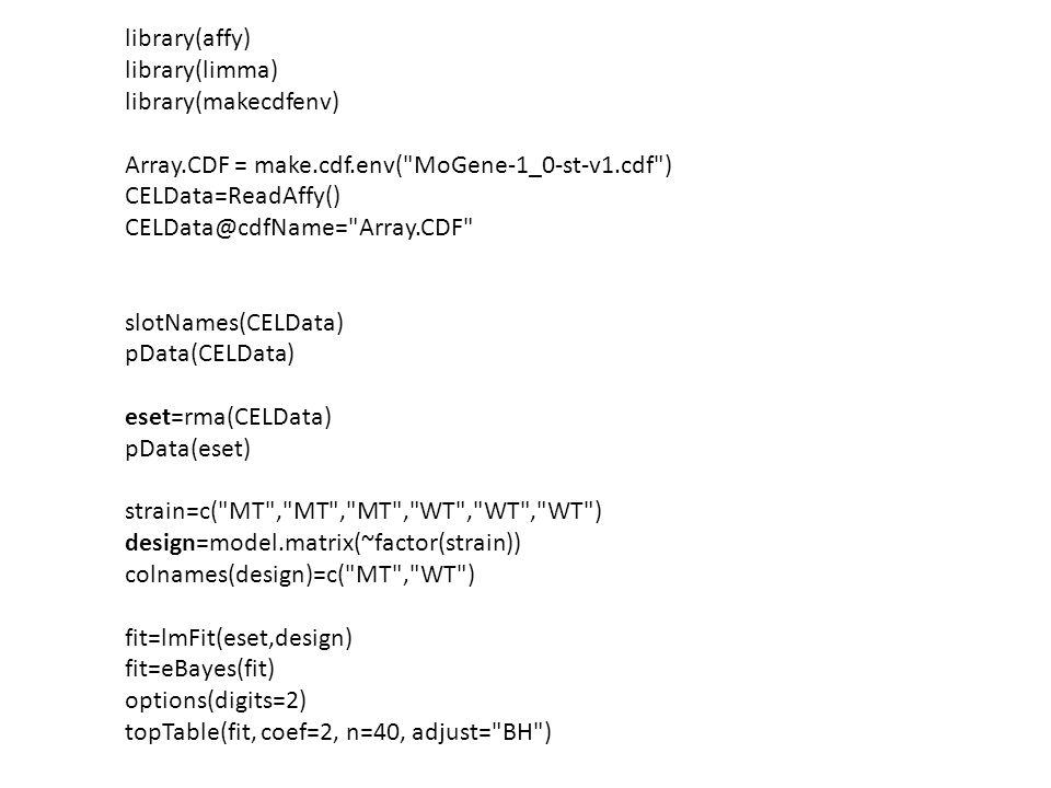 library(affy) library(limma) library(makecdfenv) Array.CDF = make.cdf.env(