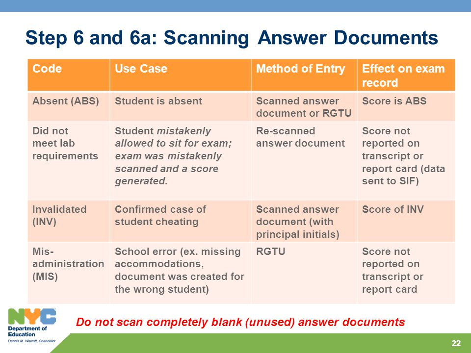 22 Step 6 and 6a: Scanning Answer Documents CodeUse CaseMethod of EntryEffect on exam record Absent (ABS)Student is absentScanned answer document or RGTU Score is ABS Did not meet lab requirements Student mistakenly allowed to sit for exam; exam was mistakenly scanned and a score generated.
