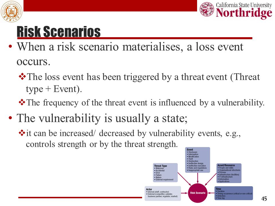 Risk Scenarios 45 When a risk scenario materialises, a loss event occurs.  The loss event has been triggered by a threat event (Threat type + Event).