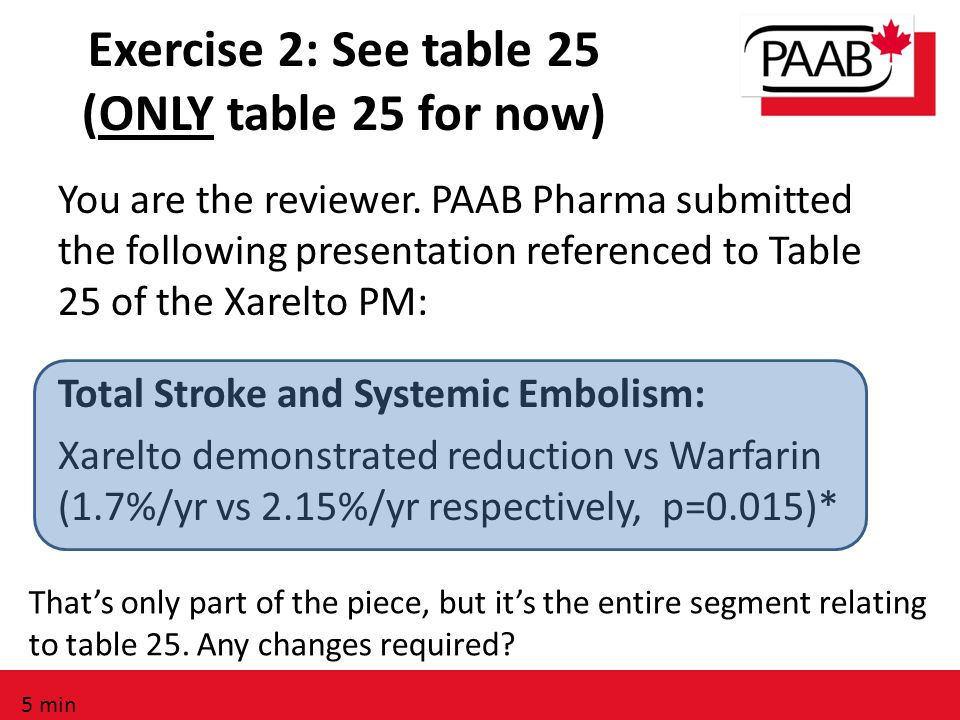Exercise 2: See table 25 (ONLY table 25 for now) You are the reviewer. PAAB Pharma submitted the following presentation referenced to Table 25 of the