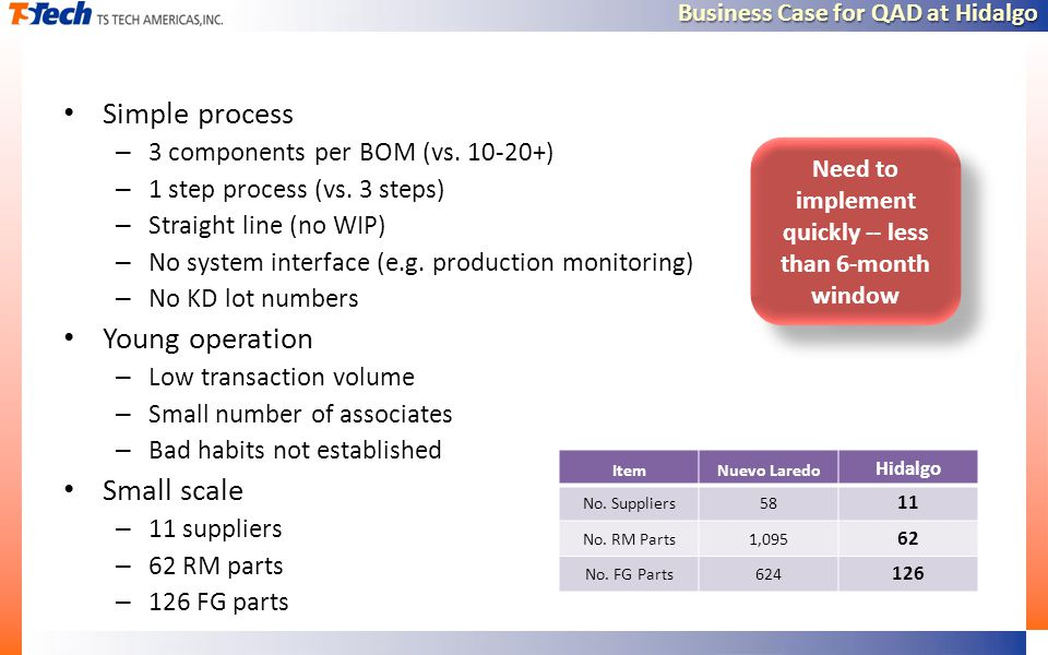 Business Case for QAD at Hidalgo Simple process – 3 components per BOM (vs.