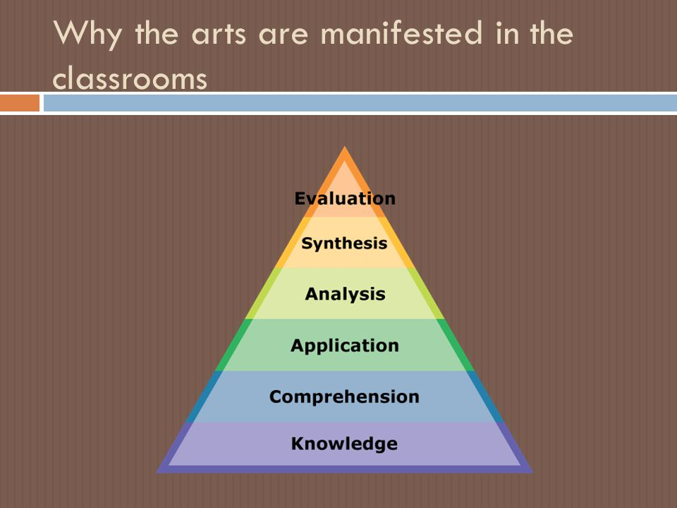 Why the arts are manifested in the classrooms