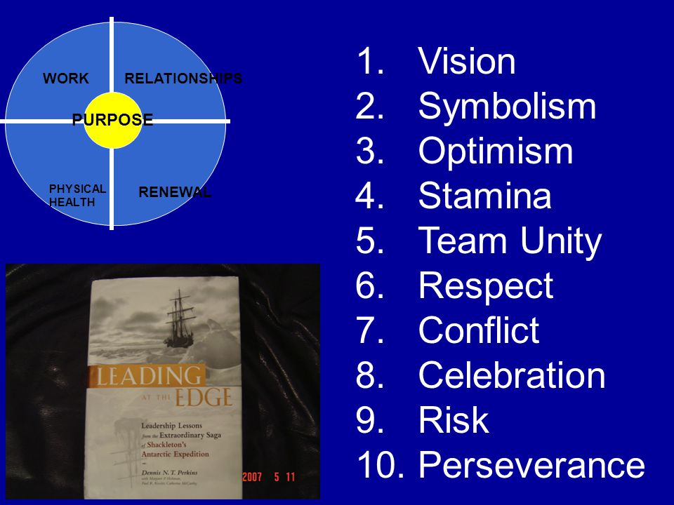 1.Vision 2. Symbolism 3. Optimism 4. Stamina 5. Team Unity 6.